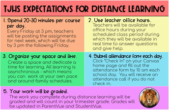 TJHS Distance Learning Expectations