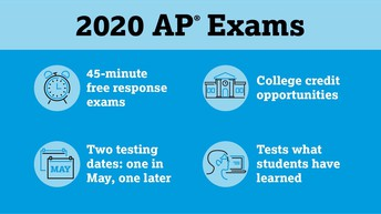 AP, SAT, and ACT Updates