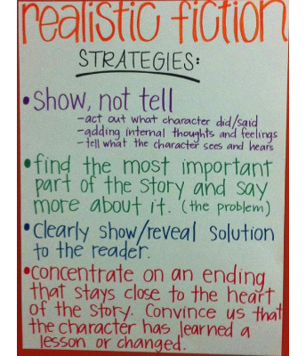 Writing Unit 7: Writing Gripping Fictional Stories