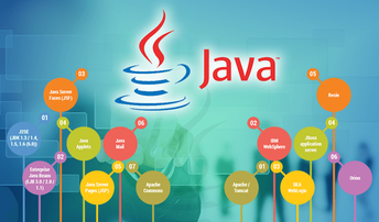 8 THINGS YOU CAN DO TO BECOME A BETTER JAVA DEVELOPER