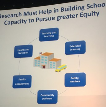 Building Equity in Schools