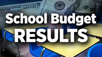 School Budget Results