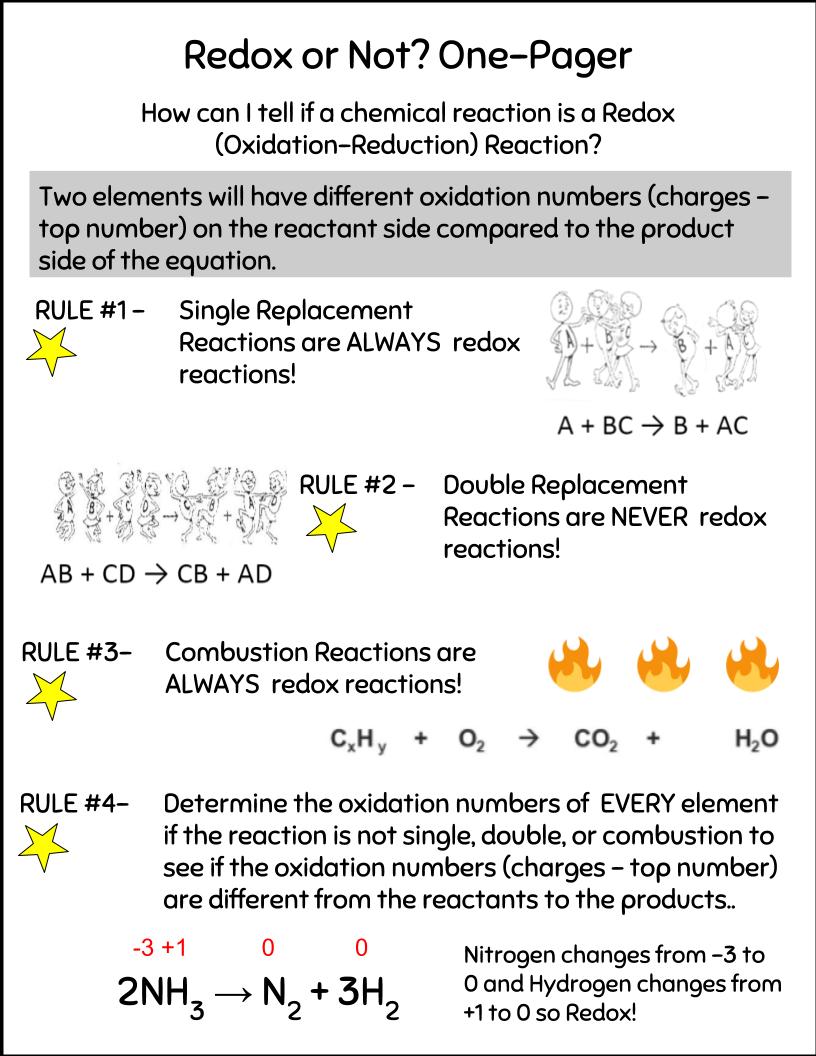 Worksheet Reaction Products Worksheet Carlos Lomas Worksheet For