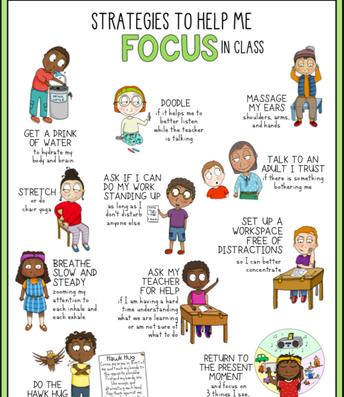 Focus Strategies