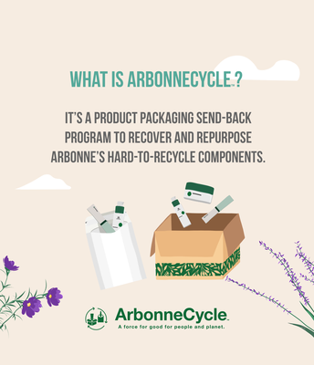 We make it easy to recycle your Arbonne products