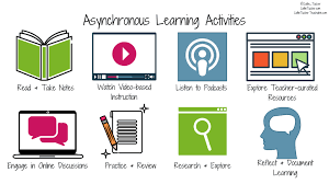 Asynchronous Learning Days