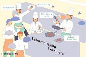 Program Skills And Tasks