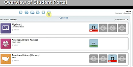 Overview of Student Portal (Edison Learning)