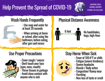 WHAT IS THE DIFFERENCE BETWEEN FLU AND COVID-19?