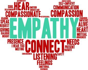 Secondary Empathy Classroom Resources