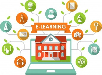 In-person/Hybrid Learning Environment