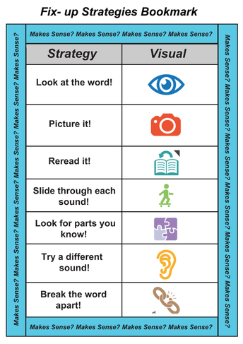 Reading Strategy for Parents and Children: Fix-up Strategies - Grades K-5