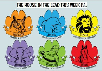 WEEKLY HOUSE RANKING