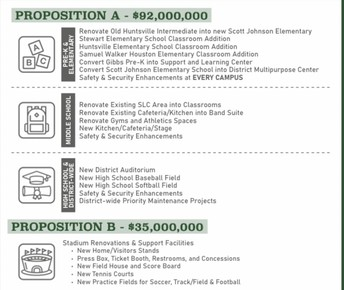 PROPOSED BOND PROJECTS
