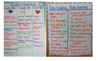 Reading Unit 1:Taking Charge of Reading