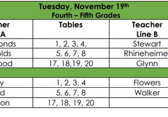 Luncheon November 19th 4th - 5th
