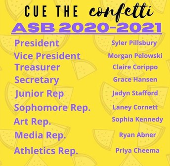 ASB Election Results Are In!
