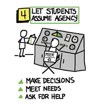 Peer Tutoring Truth #4: Peer tutoring is more effective when the students are in control.