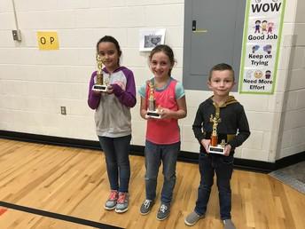 Ganadores de Spelling Bee