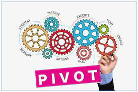 Monday - Pivot Day