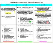 LVES No Excuses Essentials Schoolwide Behavior Plan 2017-2018