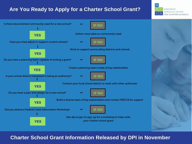 Are you ready to apply for a charter school grant? For more information visit www.wrccs.org.