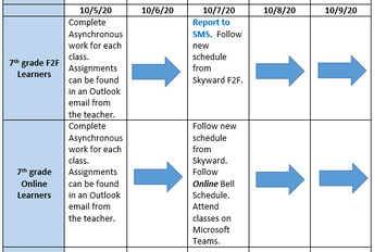 7th grade Transition Plan