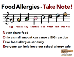 Food Allergy SAFE Rooms