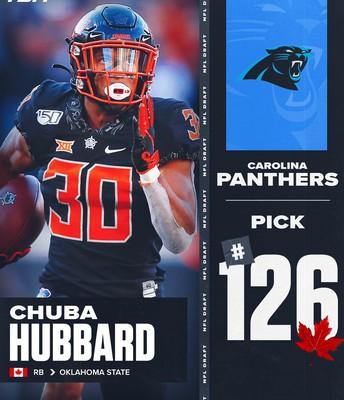 Chuba Hubbard