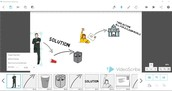 Videoscribe to create whiteboard animation
