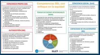 Competencias SEL/ASE con enfoque en la equidad