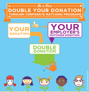Does your company match your contributions to PTO? Double your donation!