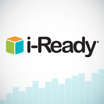 iReady Testing
