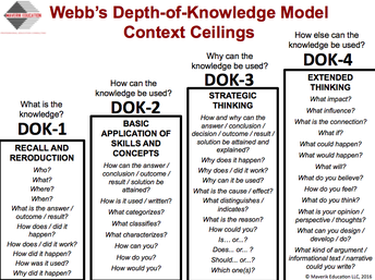 Webb's DoK Matrix