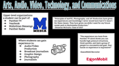 Arts, Audio, Video, Technology, and Communications