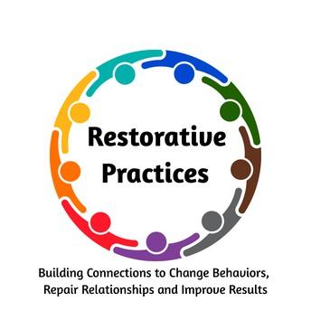 November 13th:  Restorative Practice for Parents