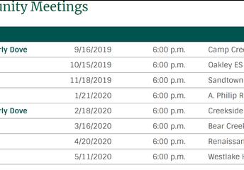 2019-20 Community Meetings for Board President Linda Bryant