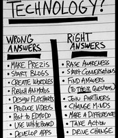 Technology is a tool, NOT a learning outcome.