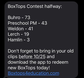 Current Box Top Standings