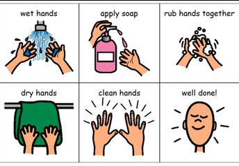 Handwashing Schedule