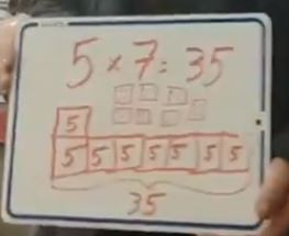 Modeling a Math Problem