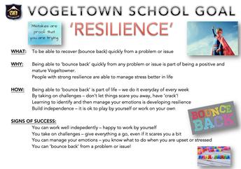 SCHOOL GOAL: RESILIENCE