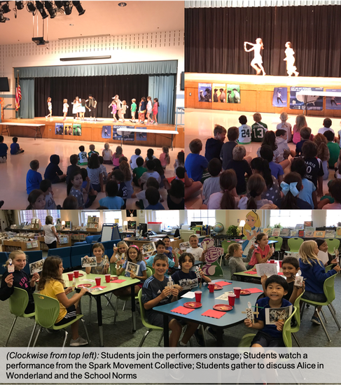 A collage of photos from Cos Cob School's Alice in Wonderland assembly