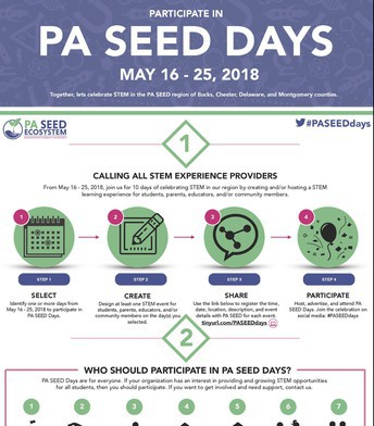 PA Seed Days
