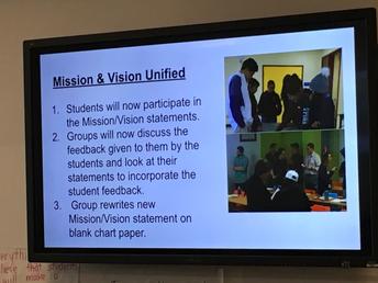 Student/Staff/Parent - Vision & Mission