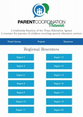 Region-Based Community Resources