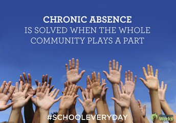 REMINDER: Families, Students - Please Log Attendance