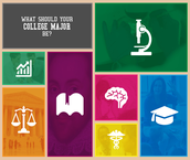 Still Thinking about Your College Major?