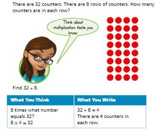 Topic 4- Use Multiplication to Divide: Division Facts: Inverse Relationship Between Multiplication and Division