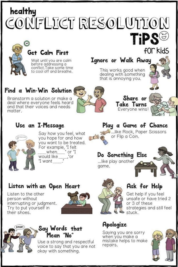 Healthy Conflict Resolution Tips for kids